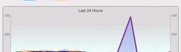 続々・WordPress wp-login.phpへのブルートフォース攻撃