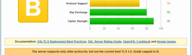 SSL証明書のチェック