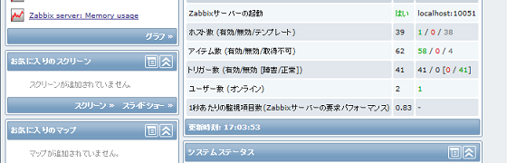 Install Zabbix on CentOS 7 with yum(Agent)