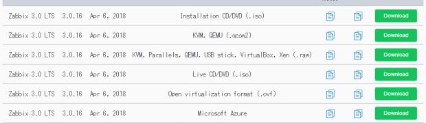 Zabbix applianceをVMware ESXi 6.7にセットアップ